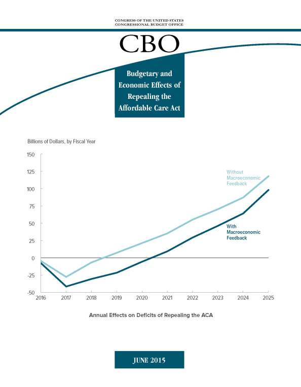 Pages from 20150619 CBO Effect of ACA Repeal